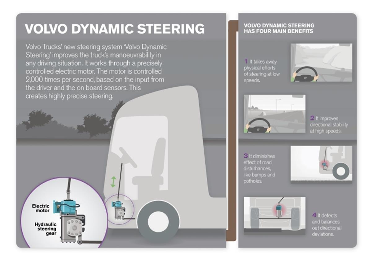 ContiLifeCycle 2.0: tracciare i pneumatici per ridurre i costi e migliorare la sostenibilità ambientale - image 000154-000000153 on http://mezzipesanti.motori.net